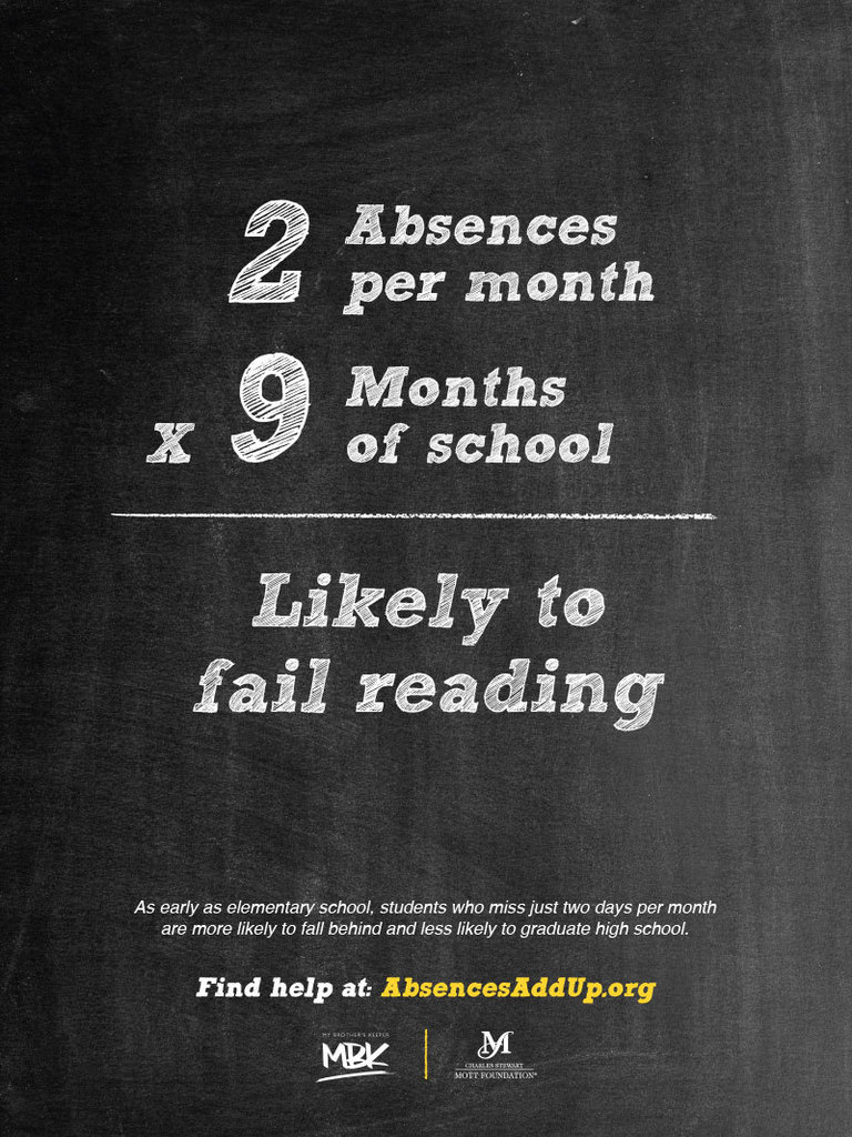Chronic Absenteeism and Reading